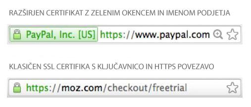 HTTPS povezava