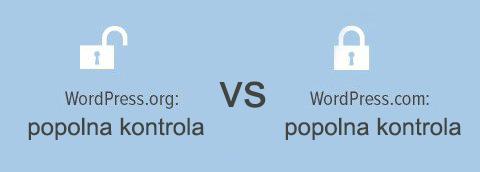 Primerjava sistemov WordPress